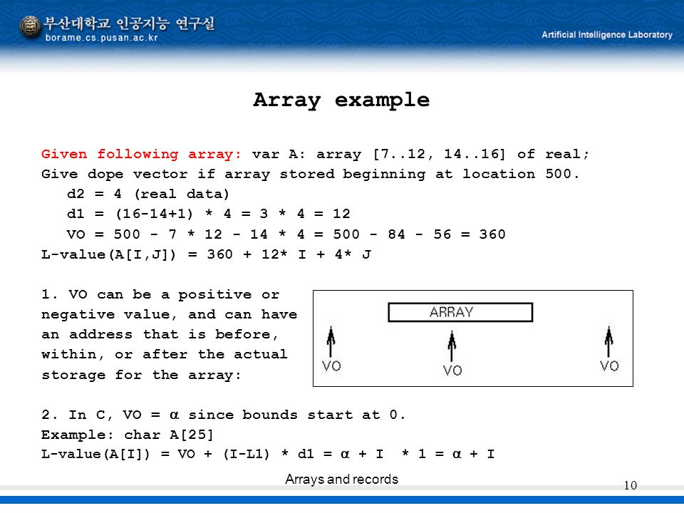 Array example Given following array: var A: array [7..12, 14..16] of real; Give dope vector if array stored beginning at location 500.
